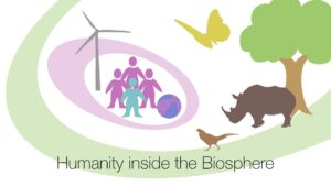 Humanity inside the Biosphere
