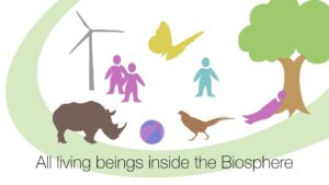 All living beings inside the Biosphere